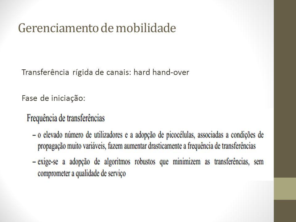 Gerenciamento de mobilidade Transferência rígida de canais: hard hand-over Fase de iniciação: