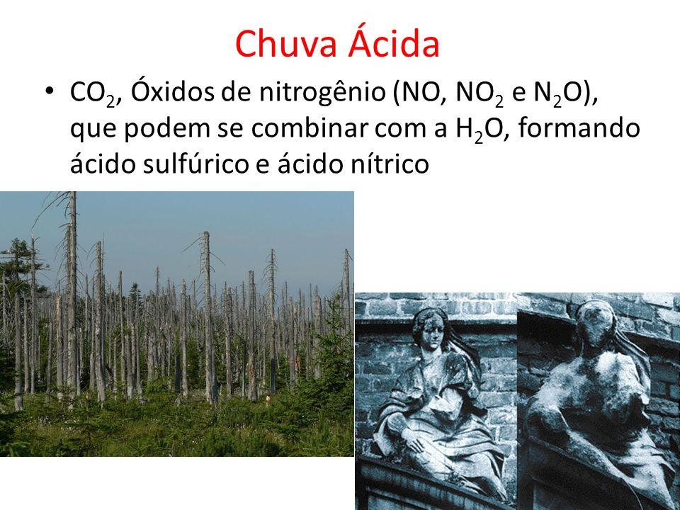 Chuva Ácida CO 2, Óxidos de nitrogênio (NO, NO 2 e N 2 O), que podem se combinar com a H 2 O, formando ácido sulfúrico e ácido nítrico