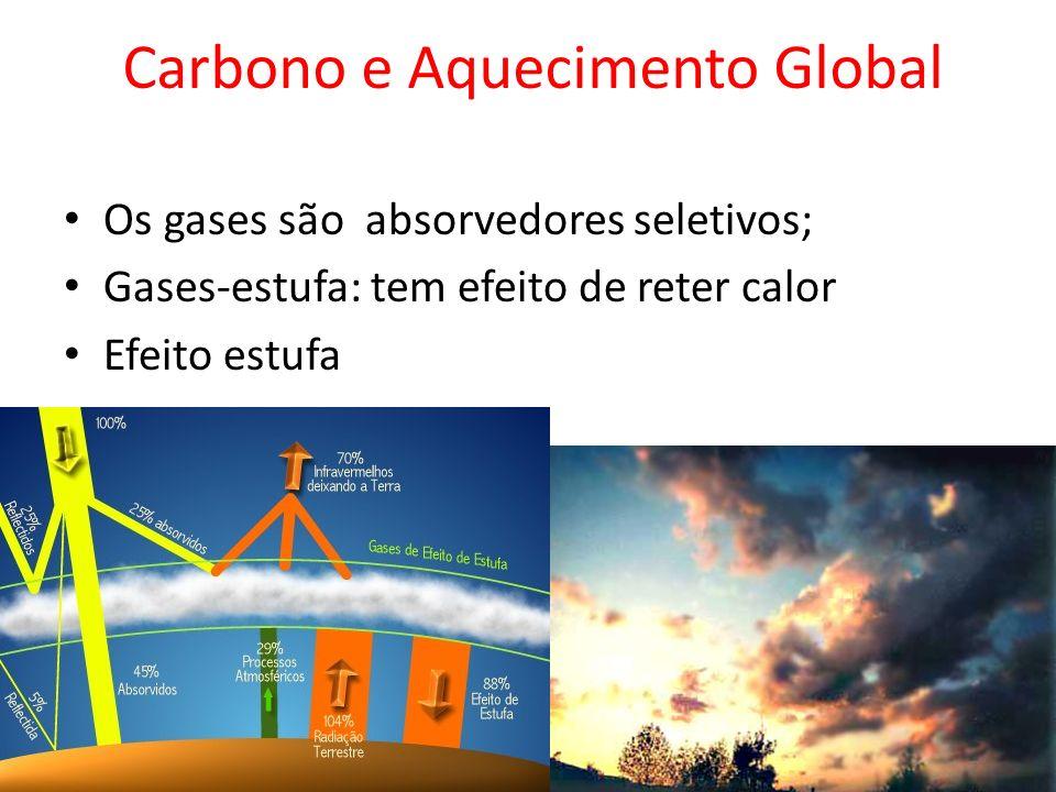 Carbono e Aquecimento Global Os gases são absorvedores seletivos; Gases-estufa: tem efeito de reter calor Efeito estufa
