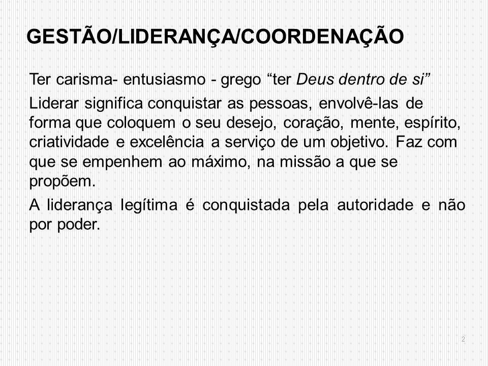 GESTÃO/LIDERANÇA/COORDENAÇÃO Ter carisma- entusiasmo - grego ter Deus dentro de si Liderar significa conquistar as pessoas, envolvê-las de forma que c