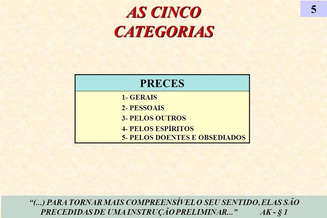 AS CINCO CATEGORIAS 5 PRECES 1- GERAIS 2- PESSOAIS 3- PELOS OUTROS 4- PELOS ESPÍRITOS 5- PELOS DOENTES E OBSEDIADOS (...) PARA TORNAR MAIS COMPREENSÍV