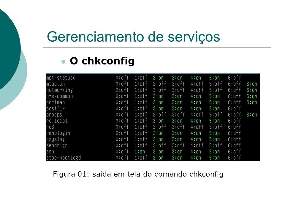 Gerenciamento de serviços O chkconfig Figura 01: saida em tela do comando chkconfig
