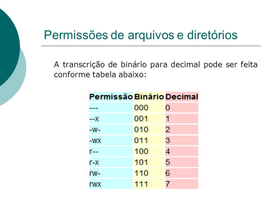 Permissões de arquivos e diretórios A transcrição de binário para decimal pode ser feita conforme tabela abaixo: