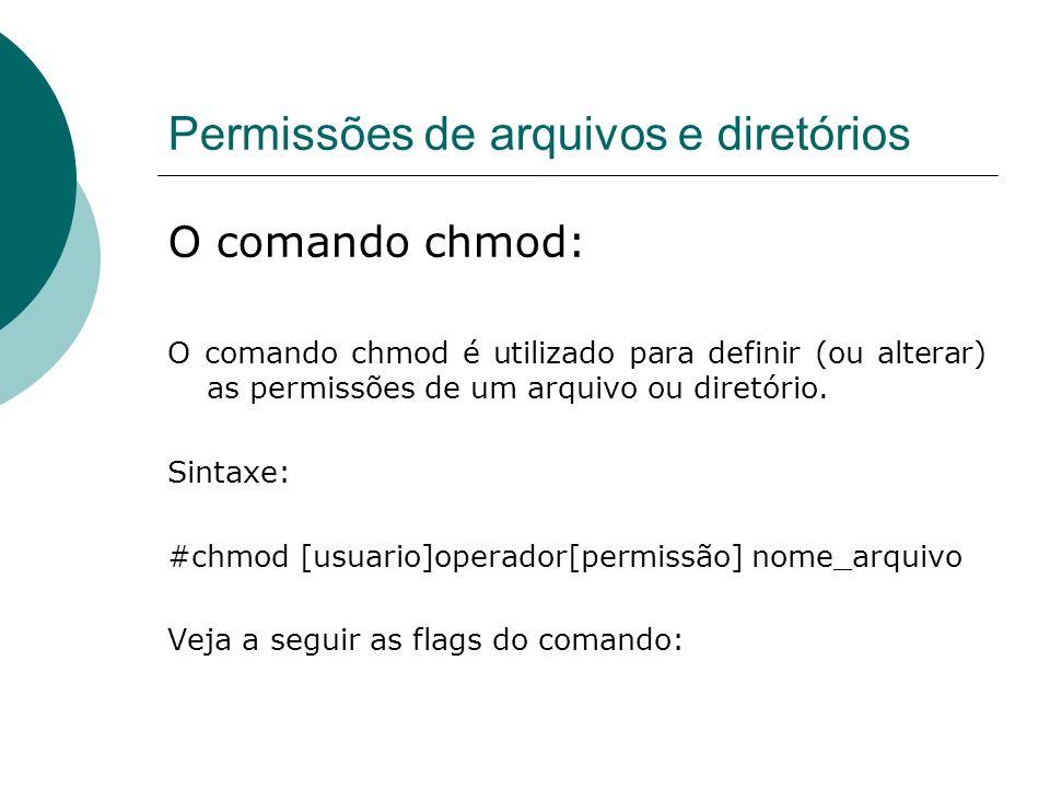 Permissões de arquivos e diretórios O comando chmod: O comando chmod é utilizado para definir (ou alterar) as permissões de um arquivo ou diretório. S