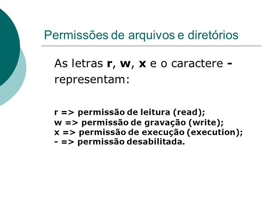 Permissões de arquivos e diretórios A tabela abaixo mostra as permissões mais comuns: --- => nenhuma permissão; r-- => permissão de leitura; r-x => leitura e execução; rw- => leitura e gravação; rwx => leitura, gravação e execução.
