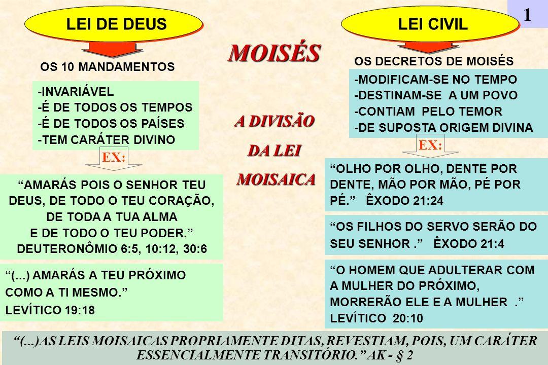 1MOISÉS A DIVISÃO A DIVISÃO DA LEI MOISAICA MOISAICA LEI DE DEUS OS 10 MANDAMENTOS OS DECRETOS DE MOISÉS LEI CIVIL (...)AS LEIS MOISAICAS PROPRIAMENTE