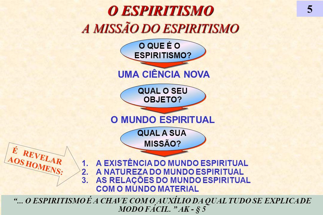 O QUE É O ESPIRITISMO? O QUE É O ESPIRITISMO? UMA CIÊNCIA NOVA QUAL O SEU OBJETO? QUAL O SEU OBJETO? O MUNDO ESPIRITUAL QUAL A SUA MISSÃO? QUAL A SUA