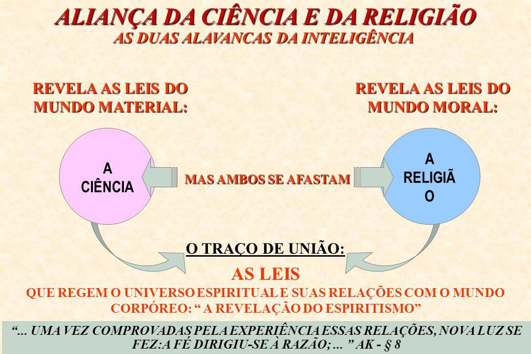 A CIÊNCIA A RELIGIÃ O MAS AMBOS SE AFASTAM ALIANÇA DA CIÊNCIA E DA RELIGIÃO AS DUAS ALAVANCAS DA INTELIGÊNCIA REVELA AS LEIS DO MUNDO MATERIAL: REVELA