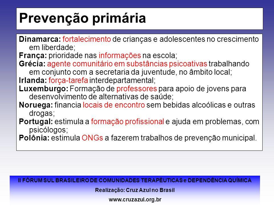 II FÓRUM SUL BRASILEIRO DE COMUNIDADES TERAPÊUTICAS e DEPENDÊNCIA QUÍMICA Realização: Cruz Azul no Brasil www.cruzazul.org.br Prevenção primária Dinam