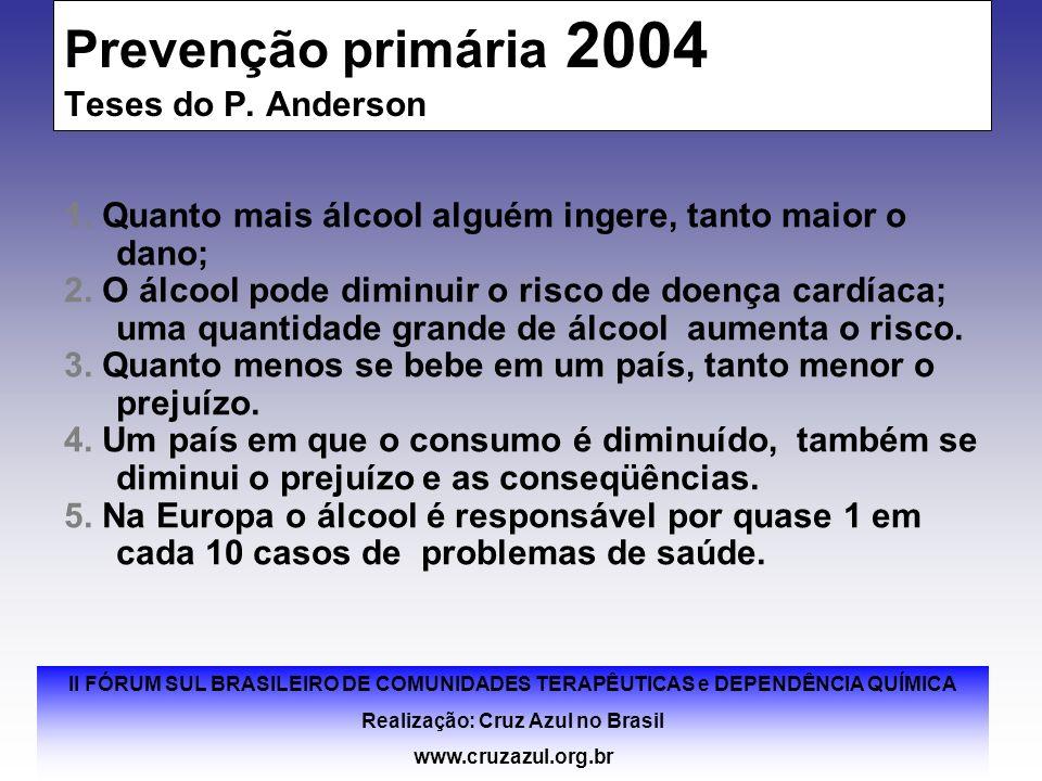 II FÓRUM SUL BRASILEIRO DE COMUNIDADES TERAPÊUTICAS e DEPENDÊNCIA QUÍMICA Realização: Cruz Azul no Brasil www.cruzazul.org.br Prevenção primária 2004