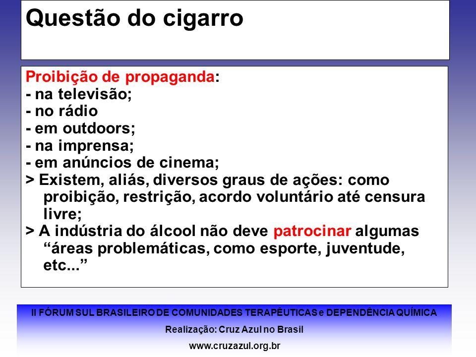 II FÓRUM SUL BRASILEIRO DE COMUNIDADES TERAPÊUTICAS e DEPENDÊNCIA QUÍMICA Realização: Cruz Azul no Brasil www.cruzazul.org.br Questão do cigarro Proib