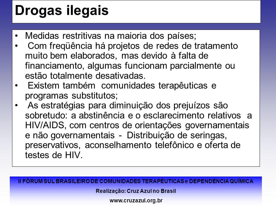 II FÓRUM SUL BRASILEIRO DE COMUNIDADES TERAPÊUTICAS e DEPENDÊNCIA QUÍMICA Realização: Cruz Azul no Brasil www.cruzazul.org.br Drogas ilegais Medidas r