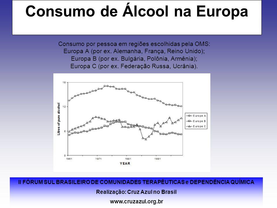 II FÓRUM SUL BRASILEIRO DE COMUNIDADES TERAPÊUTICAS e DEPENDÊNCIA QUÍMICA Realização: Cruz Azul no Brasil www.cruzazul.org.br Consumo de Álcool na Eur