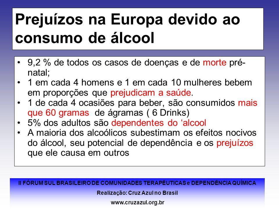 II FÓRUM SUL BRASILEIRO DE COMUNIDADES TERAPÊUTICAS e DEPENDÊNCIA QUÍMICA Realização: Cruz Azul no Brasil www.cruzazul.org.br Prejuízos na Europa devi