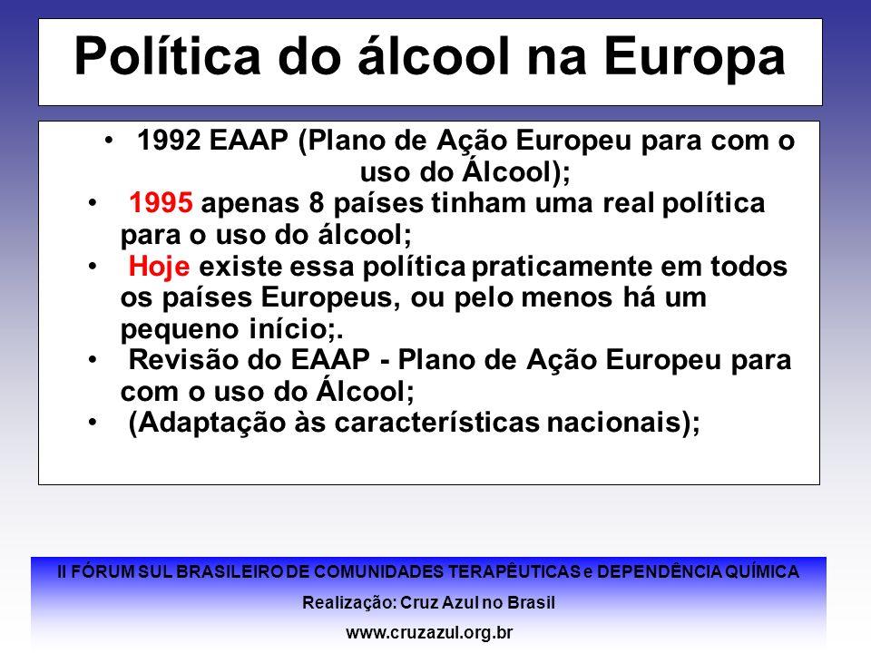 II FÓRUM SUL BRASILEIRO DE COMUNIDADES TERAPÊUTICAS e DEPENDÊNCIA QUÍMICA Realização: Cruz Azul no Brasil www.cruzazul.org.br Política do álcool na Eu