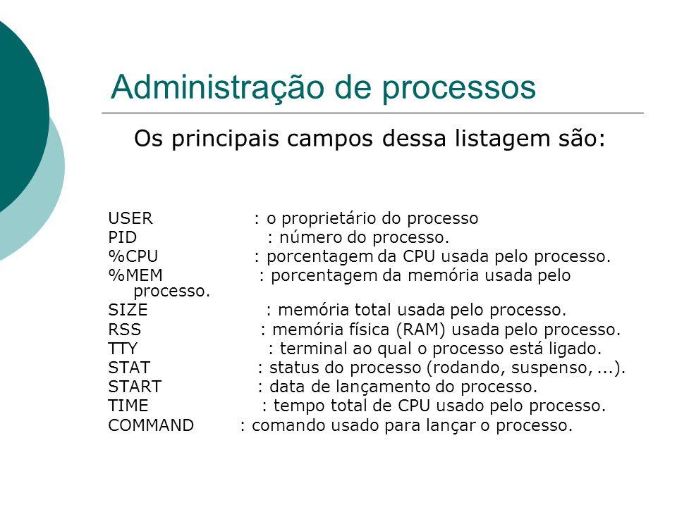 Administração de processos Estados de processo.