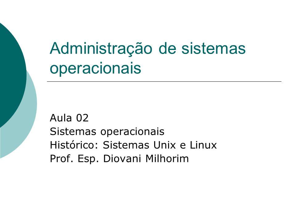 Administração de sistemas operacionais Aula 02 Sistemas operacionais Histórico: Sistemas Unix e Linux Prof. Esp. Diovani Milhorim