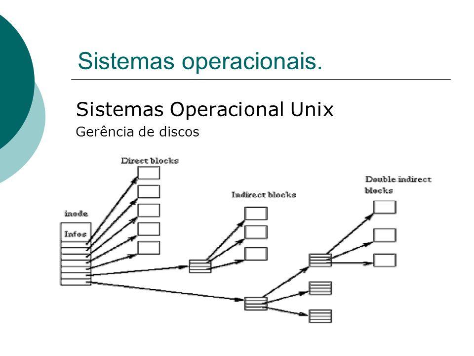 Sistemas operacionais. Sistemas Operacional Unix Gerência de discos