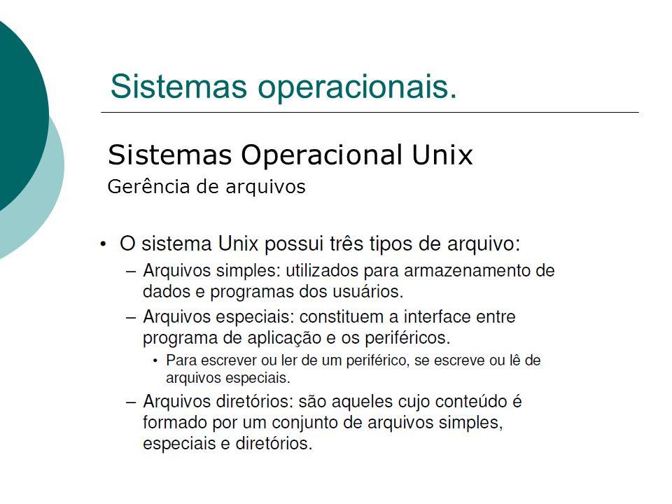 Sistemas operacionais. Sistemas Operacional Unix Gerência de arquivos