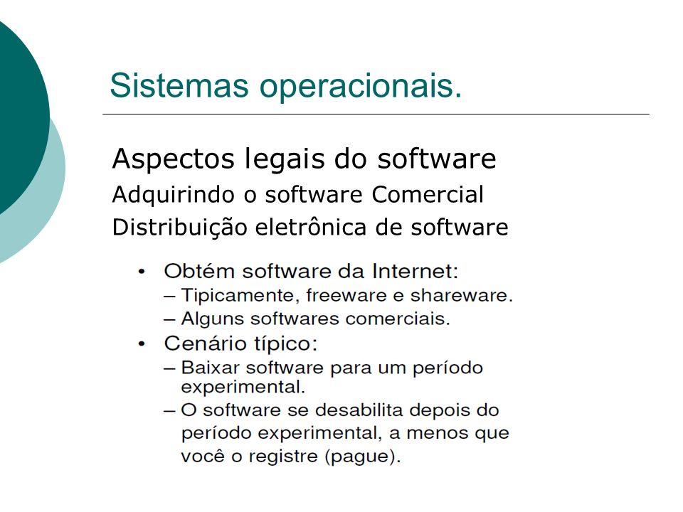 Sistemas operacionais. Aspectos legais do software Adquirindo o software Comercial Distribuição eletrônica de software