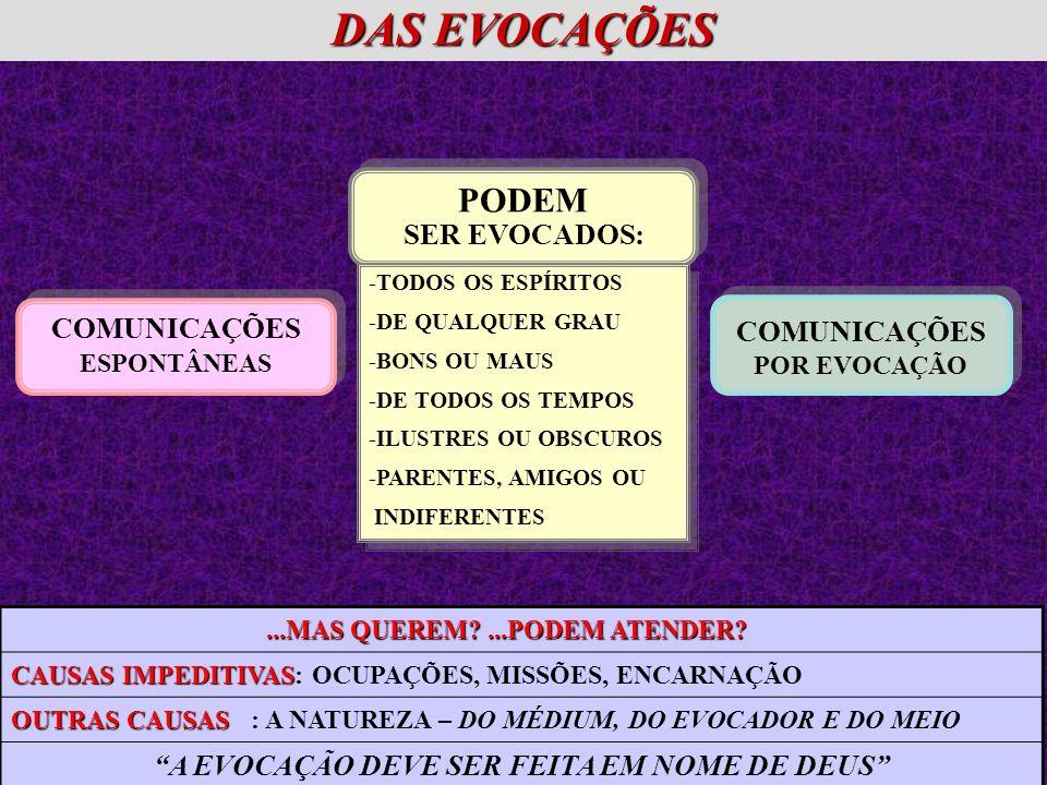 COMUNICAÇÕES ESPONTÂNEAS COMUNICAÇÕES ESPONTÂNEAS PODEM SER EVOCADOS: PODEM SER EVOCADOS: COMUNICAÇÕES POR EVOCAÇÃO COMUNICAÇÕES POR EVOCAÇÃO -TODOS OS ESPÍRITOS -DE QUALQUER GRAU -BONS OU MAUS -DE TODOS OS TEMPOS -ILUSTRES OU OBSCUROS -PARENTES, AMIGOS OU INDIFERENTES -TODOS OS ESPÍRITOS -DE QUALQUER GRAU -BONS OU MAUS -DE TODOS OS TEMPOS -ILUSTRES OU OBSCUROS -PARENTES, AMIGOS OU INDIFERENTES DAS EVOCAÇÕES...MAS QUEREM?...PODEM ATENDER?...MAS QUEREM?...PODEM ATENDER.