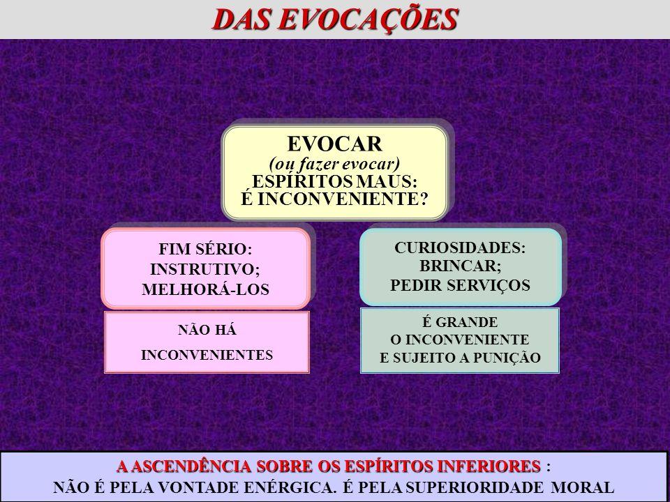COMUNICAÇÕES ESPONTÂNEAS COMUNICAÇÕES ESPONTÂNEAS PODEM SER EVOCADOS: PODEM SER EVOCADOS: COMUNICAÇÕES POR EVOCAÇÃO COMUNICAÇÕES POR EVOCAÇÃO -TODOS O