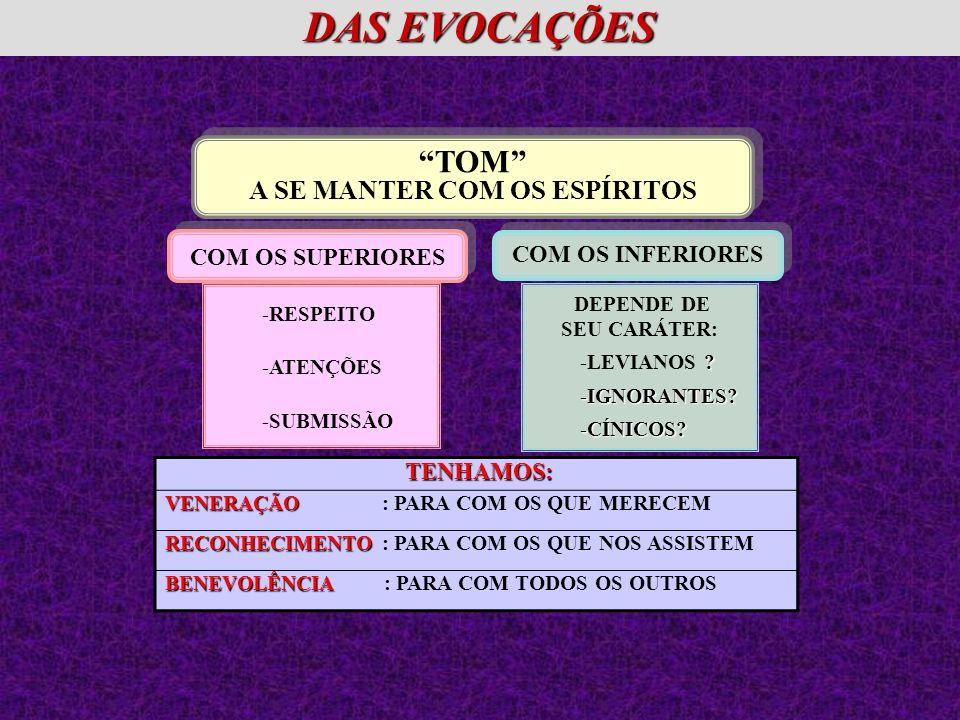 COM OS SUPERIORES TOM A SE MANTER COM OS ESPÍRITOS COM OS INFERIORES -RESPEITO -ATENÇÕES -SUBMISSÃO DEPENDE DE SEU CARÁTER: .