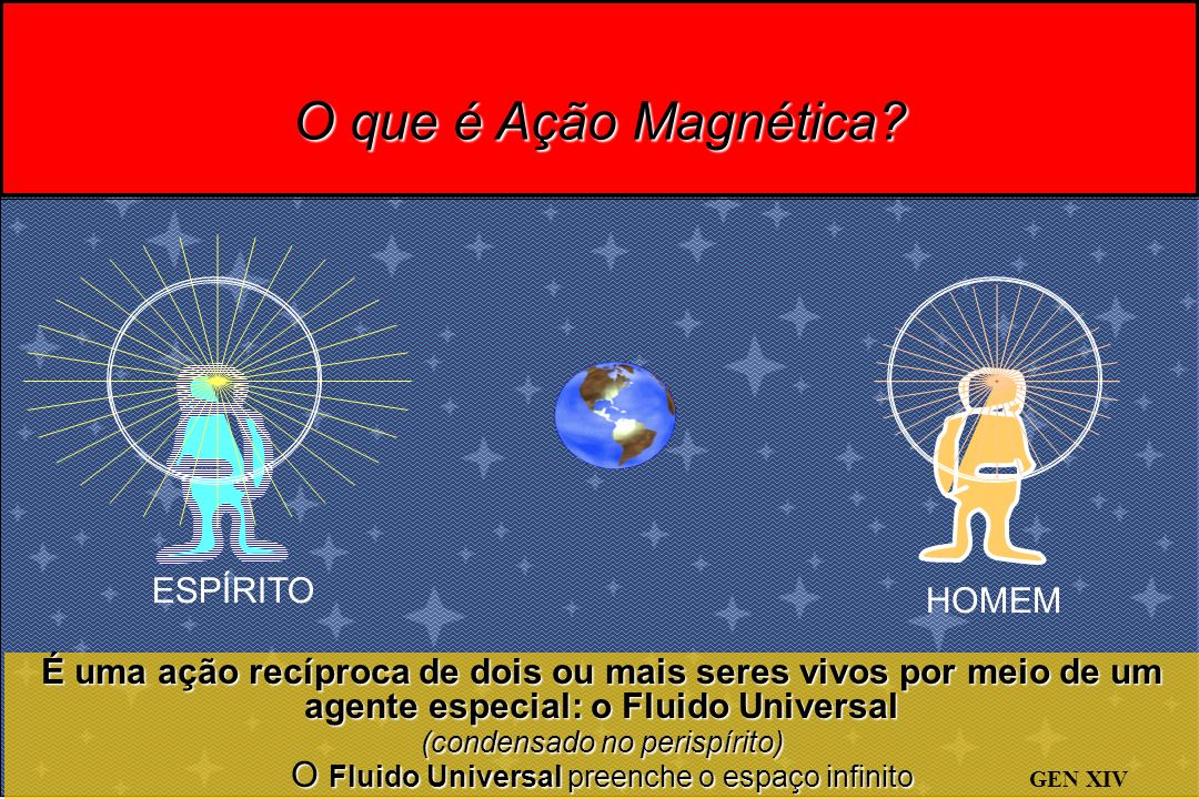 O que é Ação Magnética? É uma ação recíproca de dois ou mais seres vivos por meio de um agente especial: o Fluido Universal (condensado no perispírito