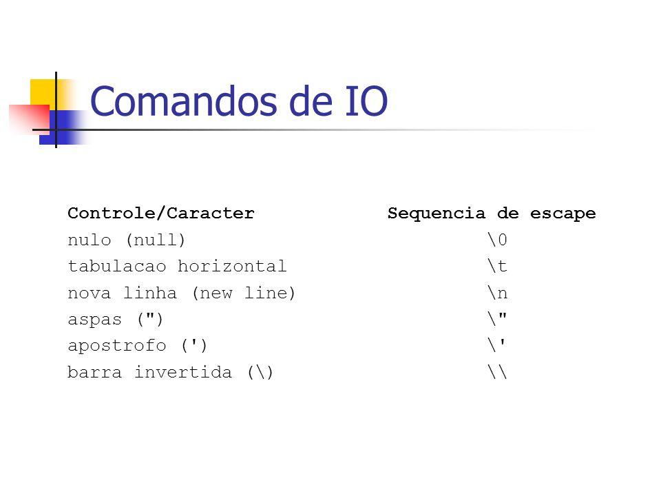 Comandos de IO Controle/Caracter Sequencia de escape nulo (null) \0 tabulacao horizontal \t nova linha (new line) \n aspas (