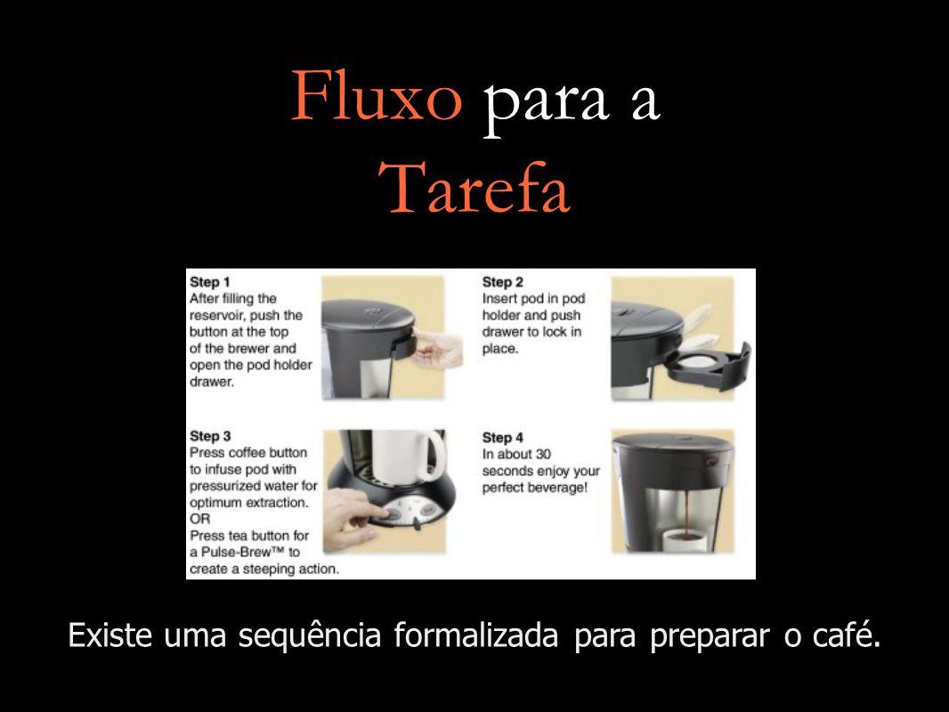 Fluxo para a Tarefa Existe uma sequência formalizada para preparar o café.