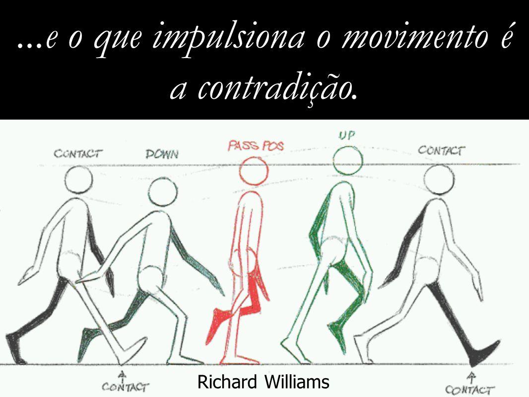 ...e o que impulsiona o movimento é a contradição. Richard Williams
