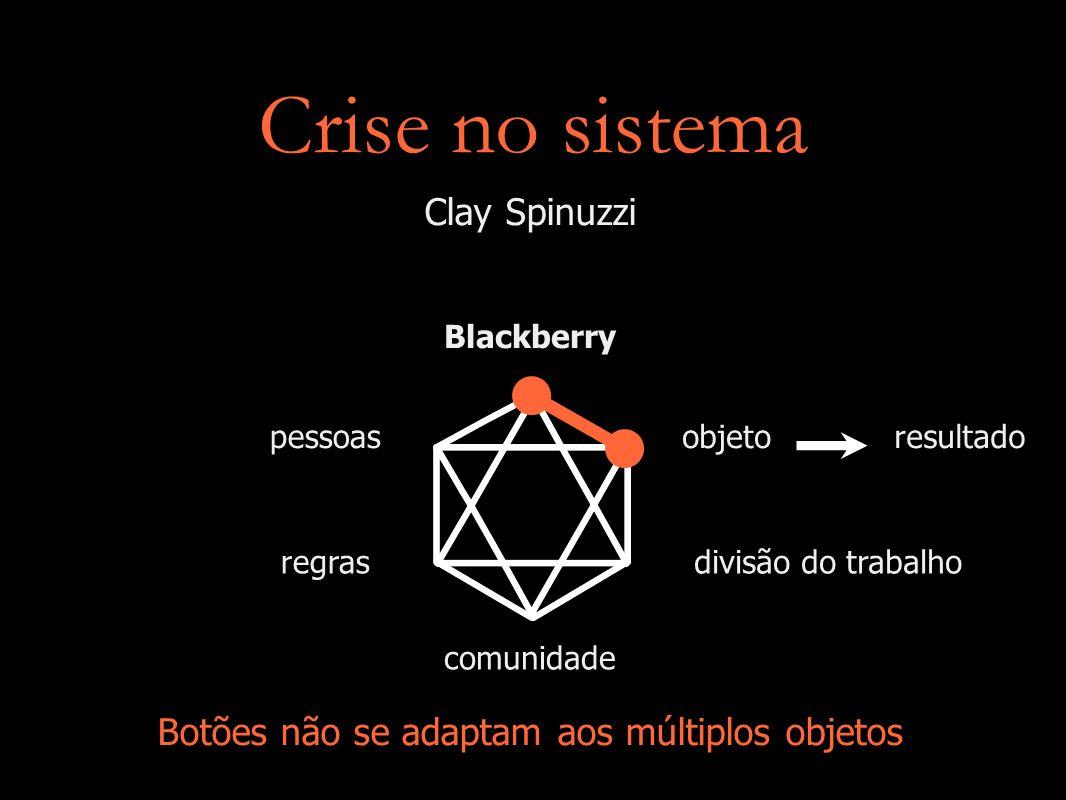 Crise no sistema Clay Spinuzzi pessoas Blackberry comunidade regrasdivisão do trabalho objetoresultado Botões não se adaptam aos múltiplos objetos