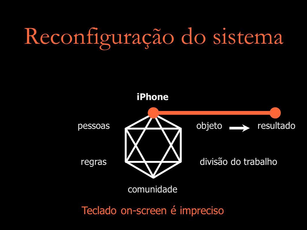 Reconfiguração do sistema pessoas iPhone comunidade regrasdivisão do trabalho objetoresultado Teclado on-screen é impreciso
