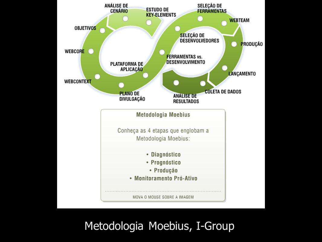 Metodologia Moebius, I-Group