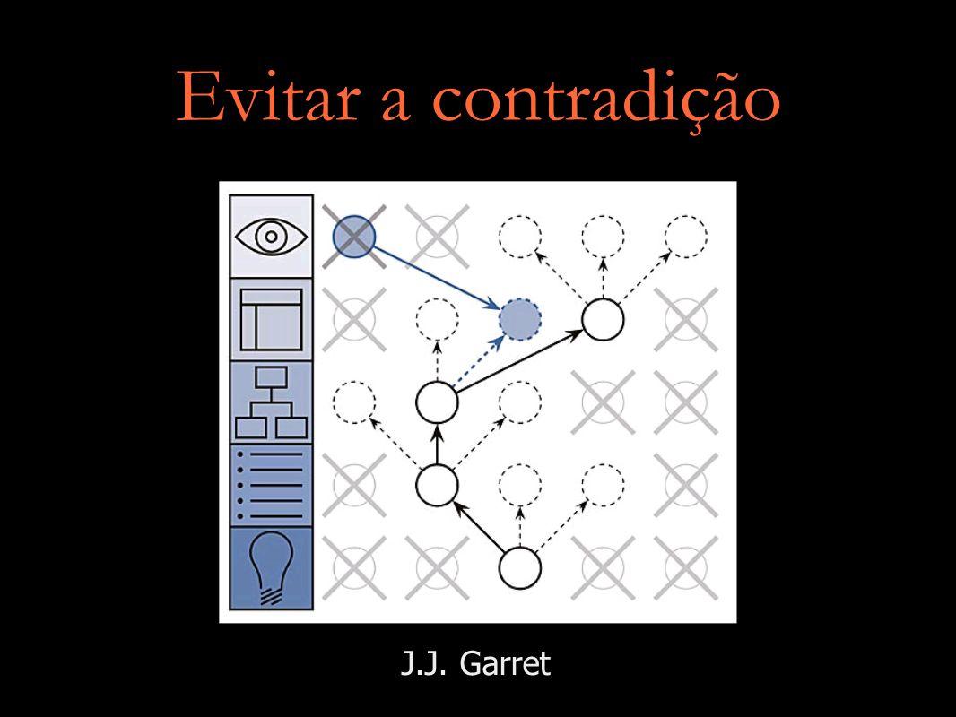 Evitar a contradição J.J. Garret