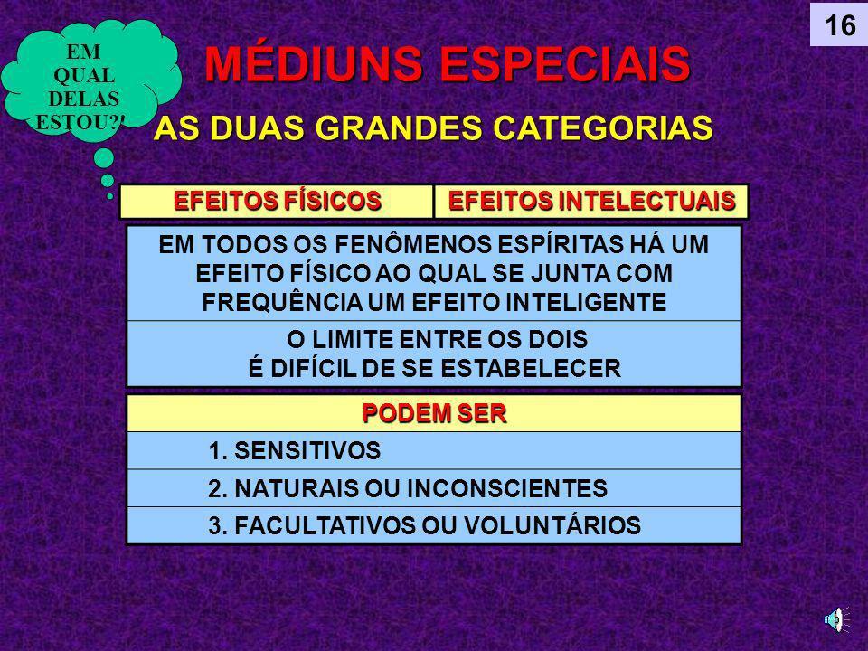 SABER DO ESPÍRITO APTIDÃO DO MÉDIUM POETAS MÚSICOS DESENHISTAS MORALISTAS SÁBIOS MÉDICOS, etc MÉDIUNS ESPECIAIS AS VARIAÇÕES SÃO INFINITAS COM APTIDÕES PARTICULARES ALÉM DAS APTIDÕES OS ESPÍRITOS SE COMUNICAM DANDO PREFERÊNCIA À ESSE OU ÀQUELE MÉDIUM, DE ACORDO COM AS SUAS SIMPATIAS § 185 DEPENDE A BOA COMUNICAÇÃO DEPENDE A BOA COMUNICAÇÃO 1.