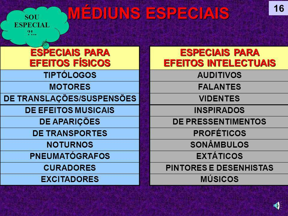 EFEITOS FÍSICOS MÉDIUNS ESPECIAIS AS DUAS GRANDES CATEGORIAS EFEITOS INTELECTUAIS 16 PODEM SER 1.