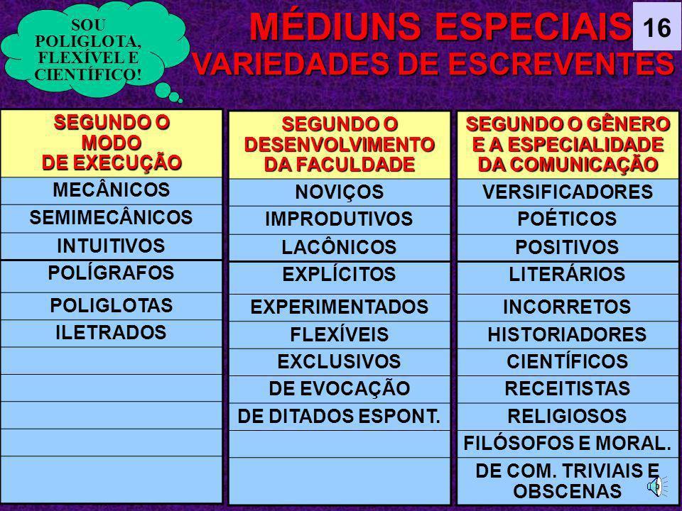 ESPECIAIS PARA EFEITOS FÍSICOS TIPTÓLOGOS MOTORES DE TRANSLAÇÕES/SUSPENSÕES DE EFEITOS MUSICAIS DE APARIÇÕES DE TRANSPORTES NOTURNOS PNEUMATÓGRAFOS CURADORES EXCITADORES MÉDIUNS ESPECIAIS ESPECIAIS PARA EFEITOS INTELECTUAIS AUDITIVOS FALANTES VIDENTES INSPIRADOS DE PRESSENTIMENTOS PROFÉTICOS SONÂMBULOS EXTÁTICOS PINTORES E DESENHISTAS MÚSICOS 16 SOU ESPECIAL ?!..