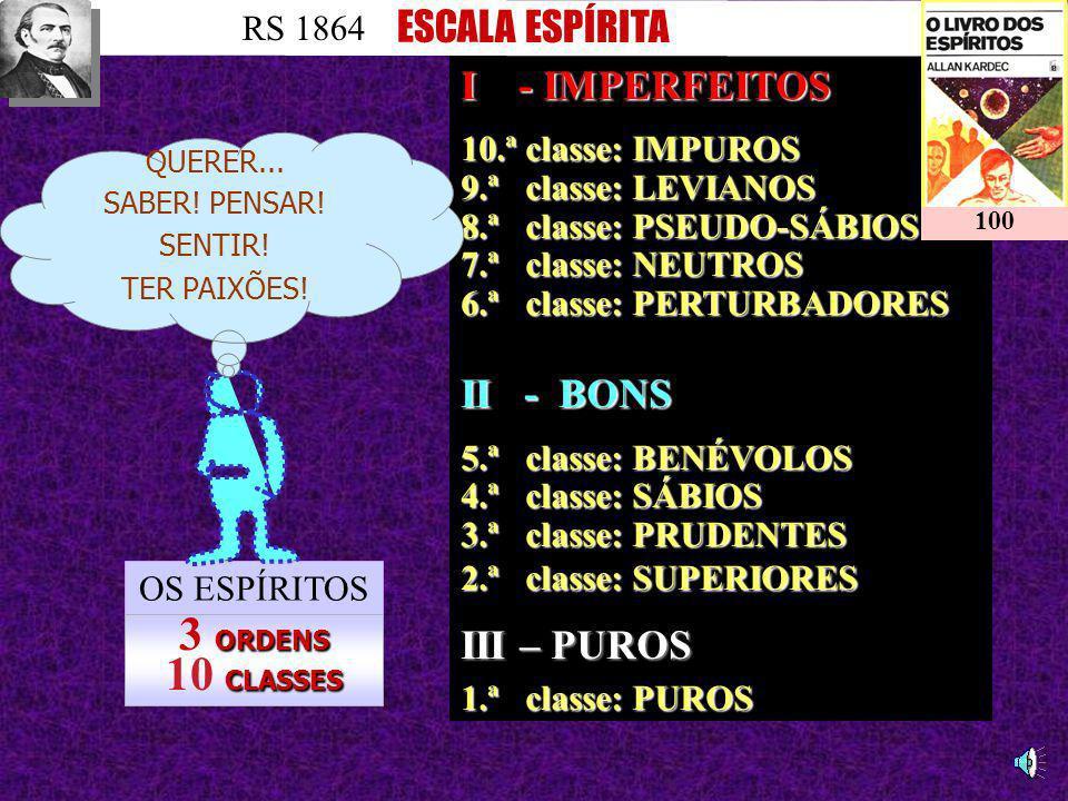 MÉDIUNS ESPECIAIS MENSAGEM DE SÓCRATES SOBRE O QUADRO DE MÉDIUNS ESPECIAIS SOBRE O QUADRO DE MÉDIUNS ESPECIAIS...ESTE QUADRO COMPLEMENTA A ESCALA ESPÍRITA......AMBOS RESUMEM TODOS OS PRINCÍPIOS DA DOUTRINA ESPÍRITA...