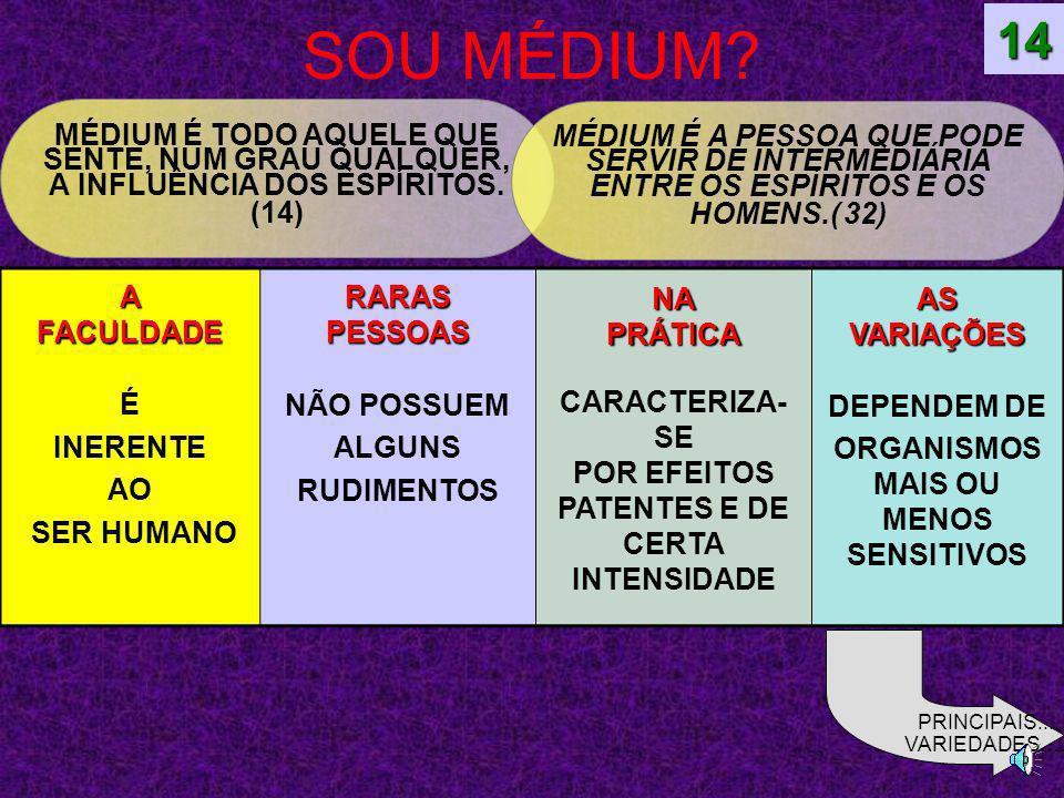VARIEDADES O PENSAMENTO APARECE MECÂNICOSAPÓS A ESCRITA SEMI MECÂNICOSAO MESMO TEMPO DA ESCRITA INTUITIVOS ANTES DA ESCRITA 9- MÉDIUNS ESCREVENTES OU PSICÓGRAFOS É A FORMA DE COMUNICAÇÃO MAIS SIMPLES -MAIS CÔMODA -MAIS COMPLETA...ELA PERMITE ESTABELECER RELAÇÕES TÃO PERMANENTES E REGULARES COM OS ESPÍRITOS, COMO AS QUE MANTEMOS ENTRE NÓS...