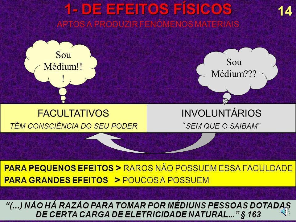 1- DE EFEITOS FÍSICOS 1- DE EFEITOS FÍSICOS APTOS A PRODUZIR FENÔMENOS MATERIAIS 14 (...) NÃO HÁ RAZÃO PARA TOMAR POR MÉDIUNS PESSOAS DOTADAS DE CERTA CARGA DE ELETRICIDADE NATURAL...