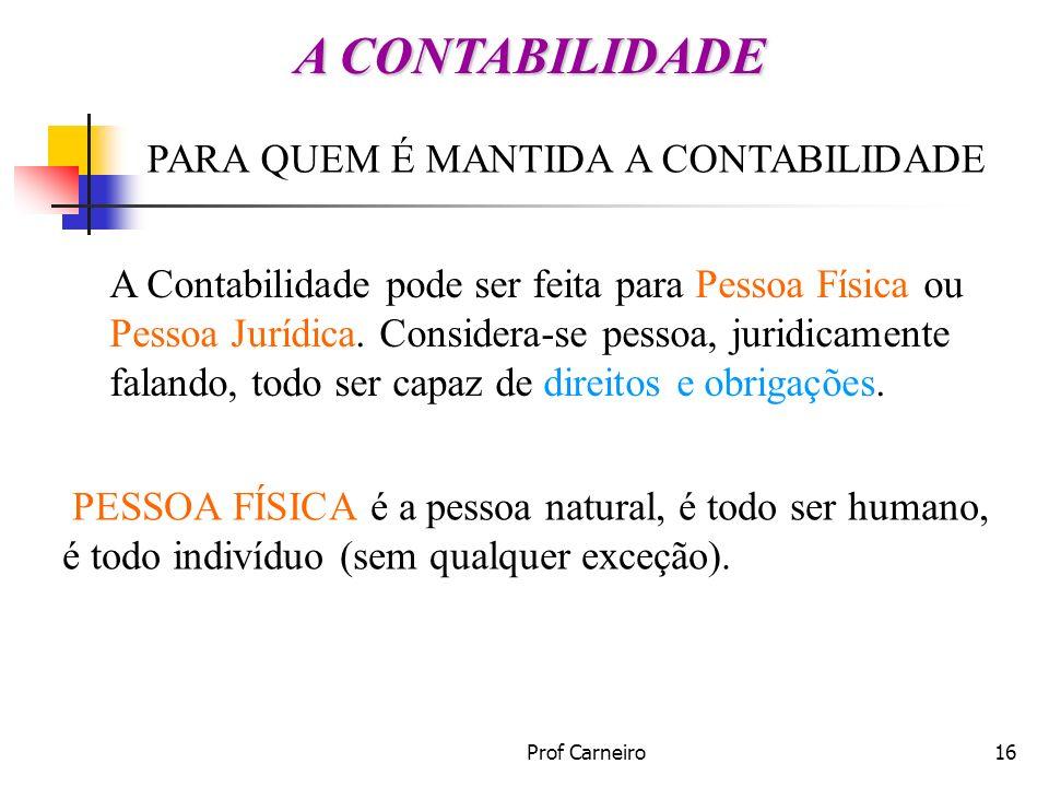 Prof Carneiro16 PARA QUEM É MANTIDA A CONTABILIDADE A Contabilidade pode ser feita para Pessoa Física ou Pessoa Jurídica. Considera-se pessoa, juridic