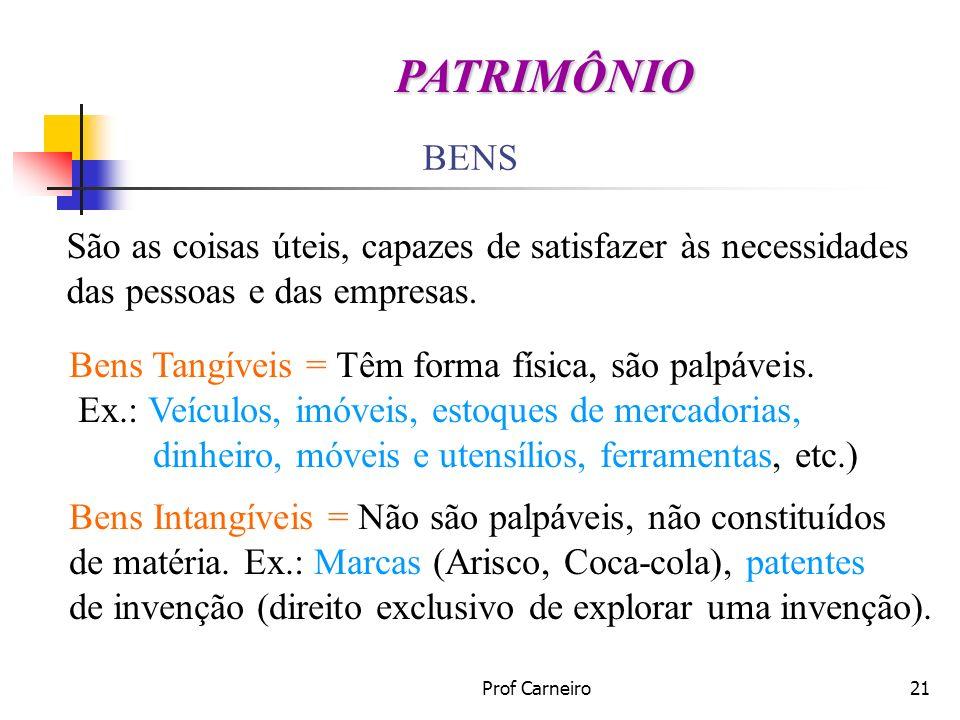 Prof Carneiro21 BENS São as coisas úteis, capazes de satisfazer às necessidades das pessoas e das empresas. Bens Tangíveis = Têm forma física, são pal