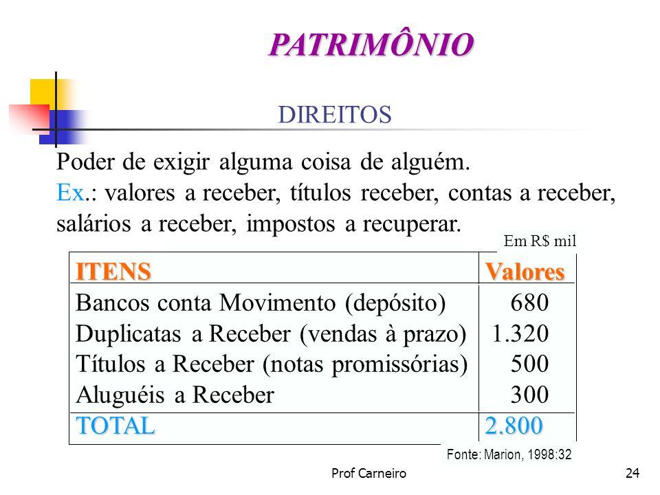 Prof Carneiro24 DIREITOS Poder de exigir alguma coisa de alguém. Ex.: valores a receber, títulos receber, contas a receber, salários a receber, impost