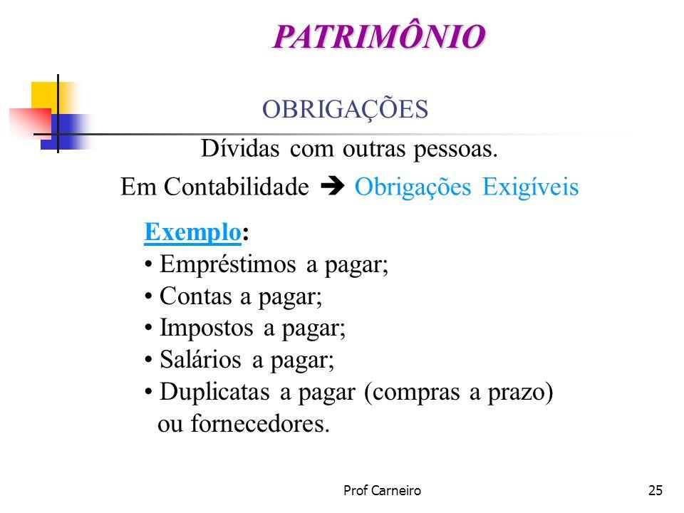 Prof Carneiro25 OBRIGAÇÕES PATRIMÔNIO Dívidas com outras pessoas. Em Contabilidade Obrigações Exigíveis Exemplo: Empréstimos a pagar; Contas a pagar;