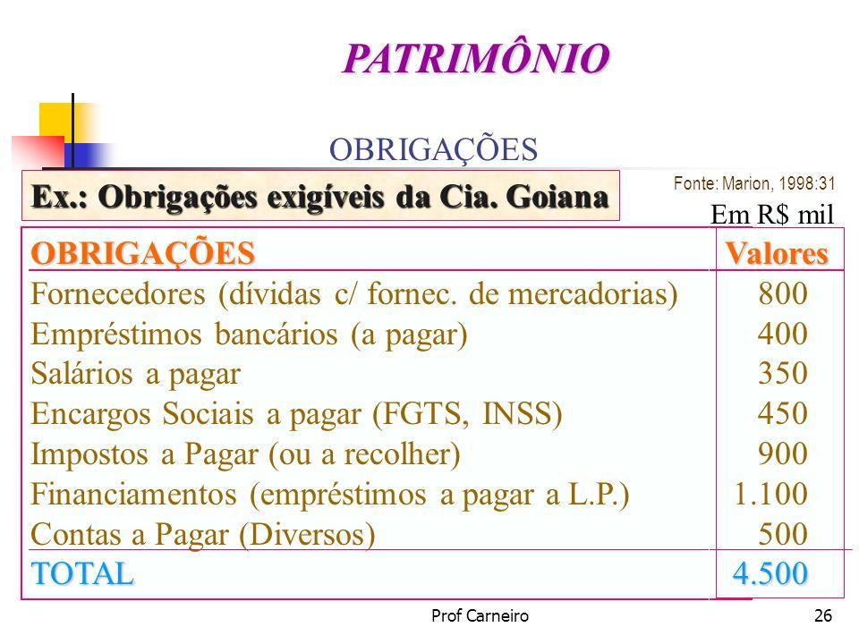 Prof Carneiro26 PATRIMÔNIO OBRIGAÇÕES Fonte: Marion, 1998:31 Ex.: Obrigações exigíveis da Cia. Goiana OBRIGAÇÕES Fornecedores (dívidas c/ fornec. de m
