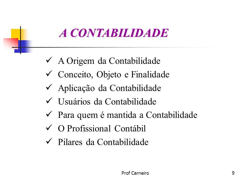 Prof Carneiro9 A Origem da Contabilidade Conceito, Objeto e Finalidade Aplicação da Contabilidade Usuários da Contabilidade Para quem é mantida a Cont