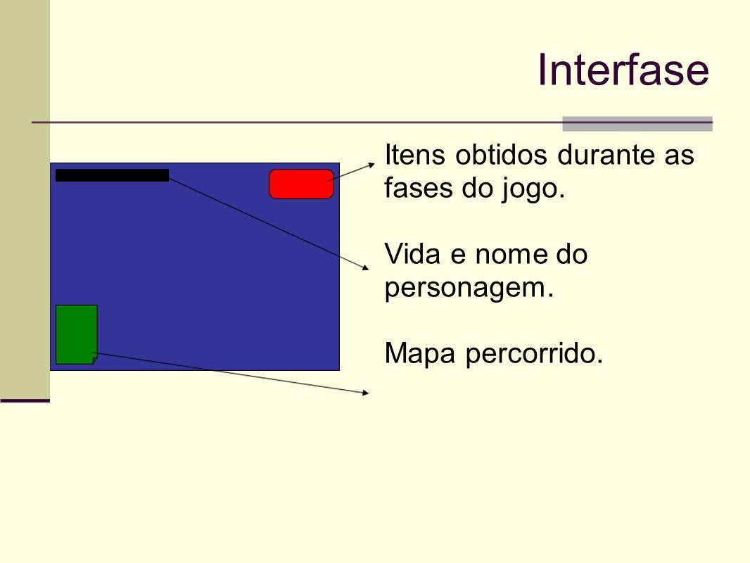 Interfase Itens obtidos durante as fases do jogo. Vida e nome do personagem. Mapa percorrido.