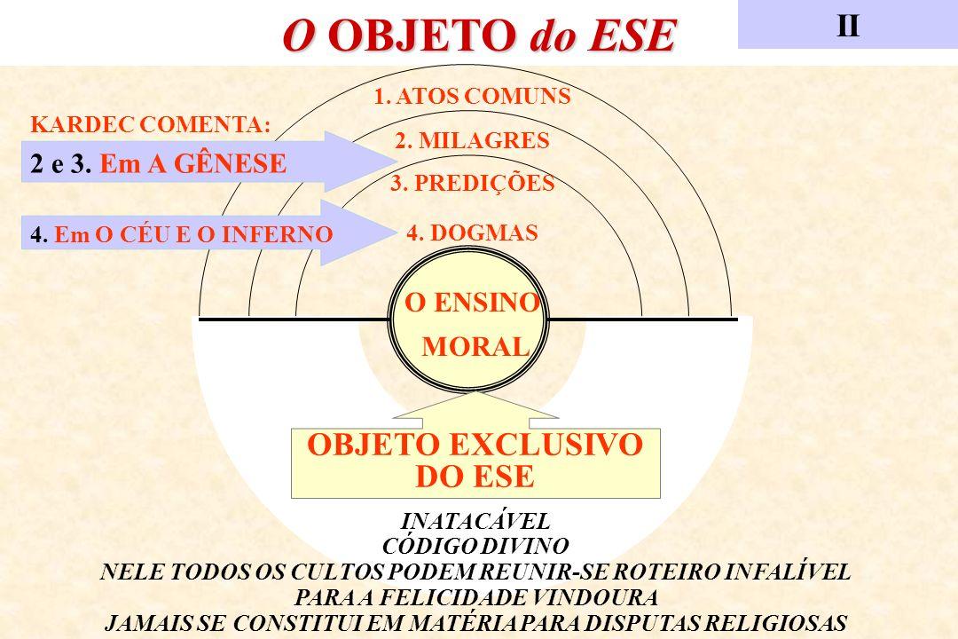 O OBJETO do ESE II O ENSINO MORAL 4. DOGMAS 3. PREDIÇÕES 2. MILAGRES 1. ATOS COMUNS OBJETO EXCLUSIVO DO ESE INATACÁVEL CÓDIGO DIVINO NELE TODOS OS CUL