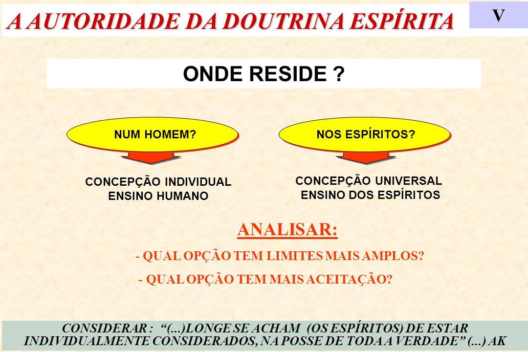 A AUTORIDADE DA DOUTRINA ESPÍRITA V 6 NUM HOMEM? CONCEPÇÃO INDIVIDUAL ENSINO HUMANO CONCEPÇÃO UNIVERSAL ENSINO DOS ESPÍRITOS NOS ESPÍRITOS? ONDE RESID